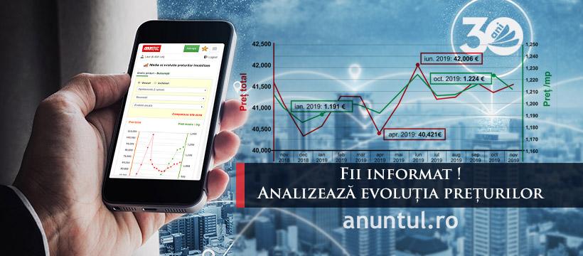 ANUNTUL TELEFONIC - Cumpara si vinde cu anuntul.ro Logo