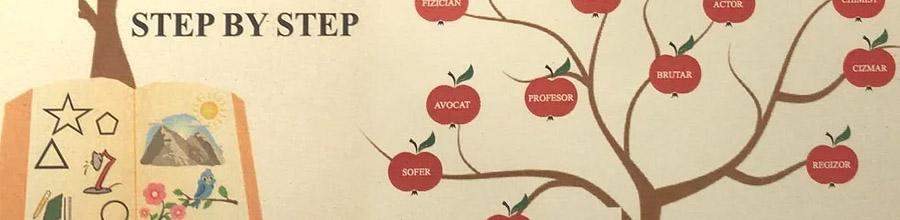 Alcorandi - cursuri, meditatii si pregatire lb. romana, engleza, matematica Bucuresti, Ilfov Logo